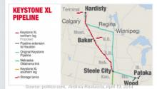 Wave Goodbye to Keystone XL Pipeline's Oil