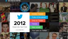Top Tweets of 2012