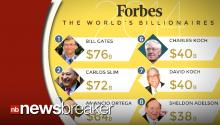 Oxfam Report Claims Top Billionaires Earn as Much as Bottom 50 Percent of World Population