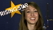 ABC's Rising Star: What Are The Rules?!