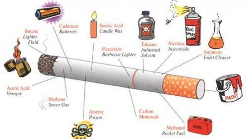 Картинки как сделать сигареты